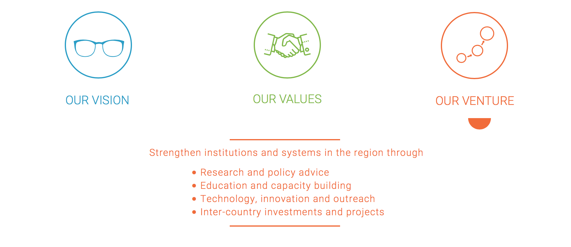 our vision-value-venture